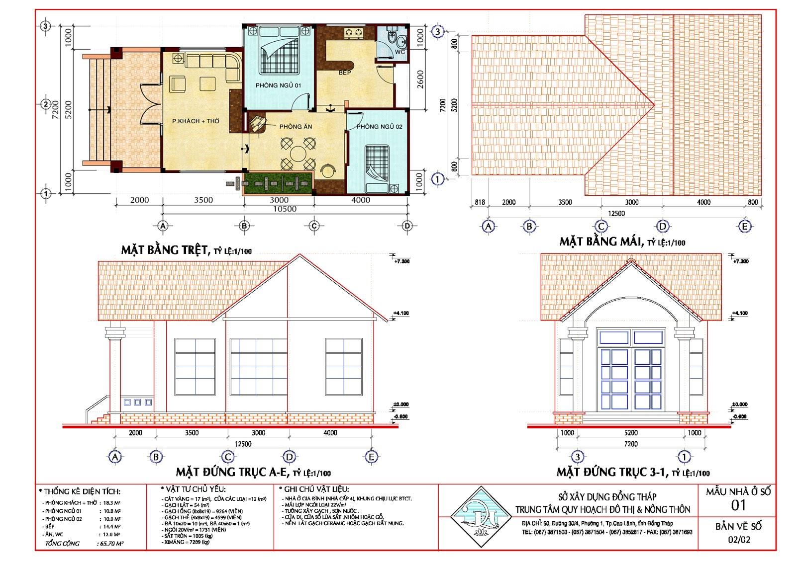 Mật độ xây dựng nhà ở là gì