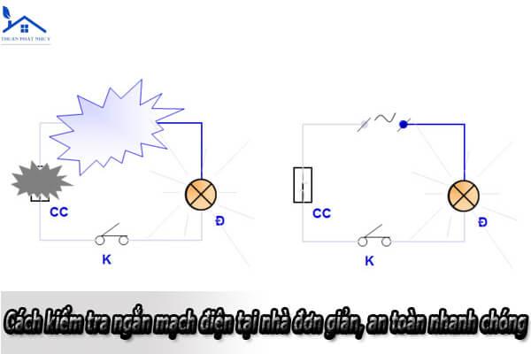 Cách kiểm tra ngắn mạch điện tại nhà đơn giản, an toàn nhanh chóng